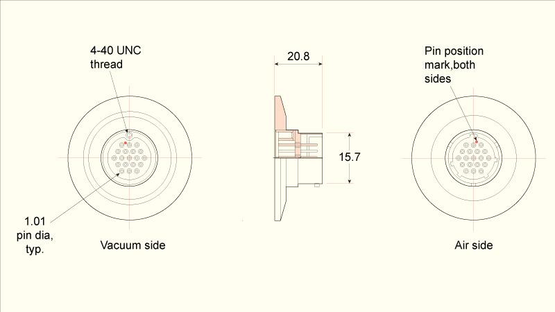 mil-c-26482 circular feedthroughs 19 pin